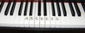 The Musicial Alphabet On Keyboard