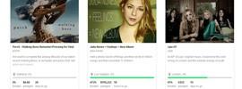 Using crowdfunding sites like Kickstarter