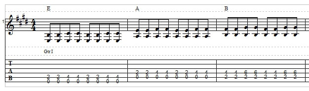 Guitar guitar tabs 12 bar blues : How To Play The 12 Bar Blues On Guitar - Music Industry How To