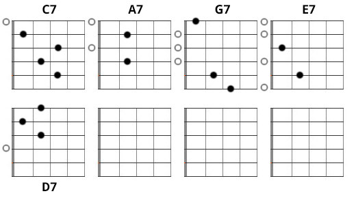 Here is a very basic guitar theory lesson if it