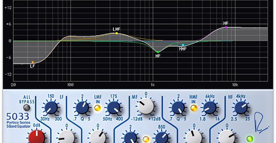 What Does EQ Stand For In Music