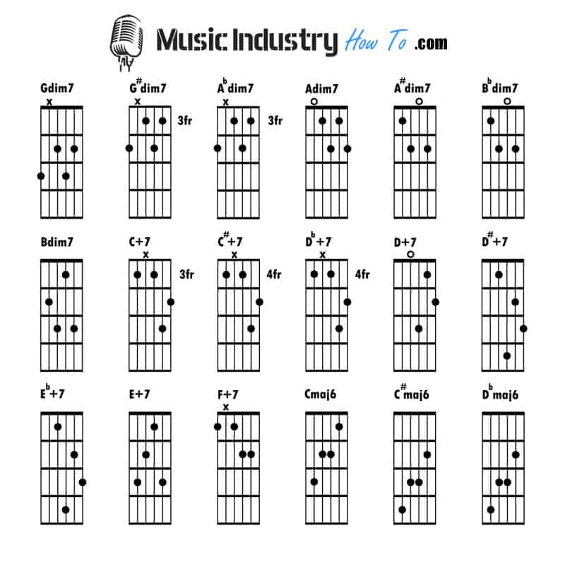 How To Read Guitar Tabs For Beginners (And Dummies) - PDF Included - Music Industry How To